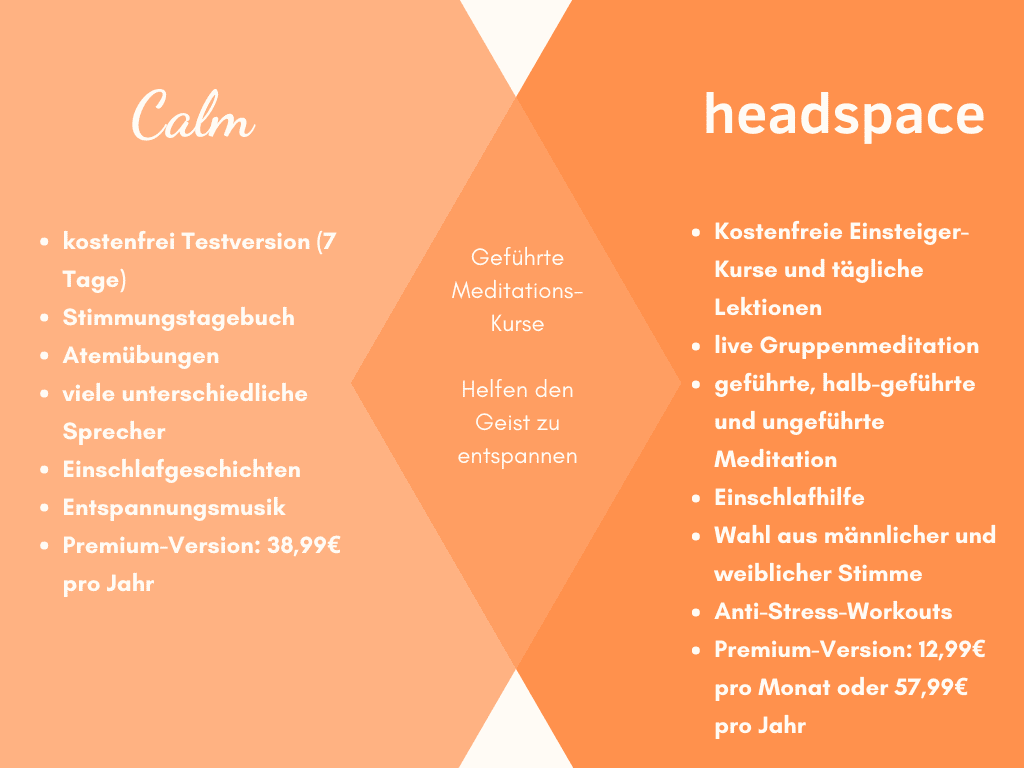 calm vs headspace